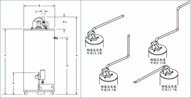 """所有丙烷燃气热水器都配置铸铁燃烧器,如要订购液化石油气燃气热水器请把上述型号中的后缀 """"EN""""改为""""CX""""。 电力排烟装置需110V、2.1A、60Hz的电源(可根据中国情况改为220V、50Hz) #50复热是每小时将水温升高50所能产生的水量,根据制造商的额定热效率计算。 排烟管可采用2英寸(51mm)的PVC,ABS或CPVC管道,沿水平方向排烟总长度可达13."""
