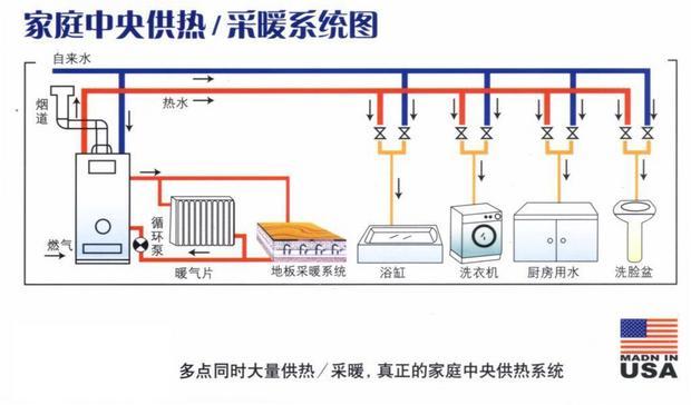 热水器的恒温器接线图